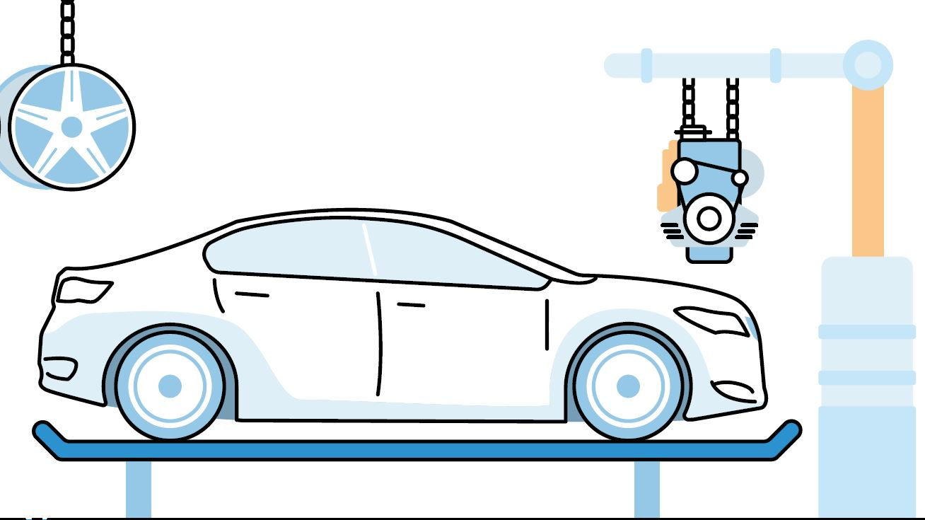 Automotive Market Research Reports | Automotive Industry Data | IMR
